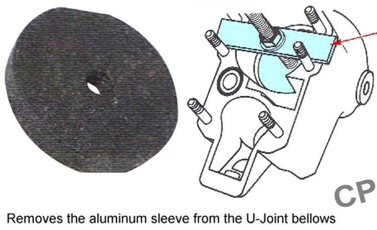 Sleeve Removal Tool 91-818169T