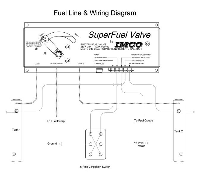 SFWireDiagram 3 port superflow fuel selector valve cp performance fuel tank selector valve wiring diagram at highcare.asia
