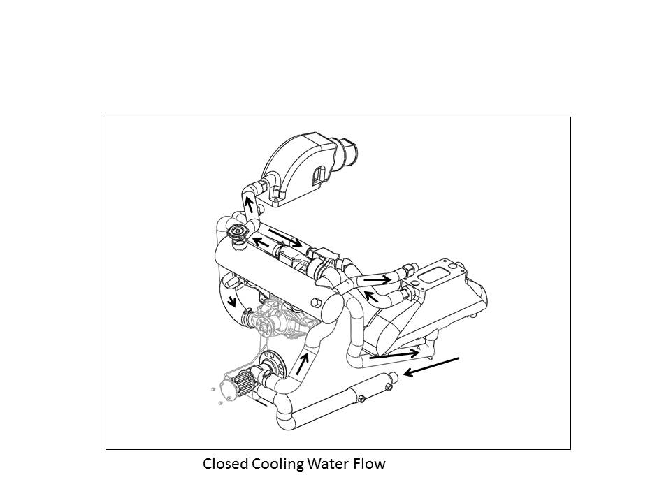 installation Instructions on jet boat ignition switch, pontoon boat wiring schematic, fishing boat wiring schematic, lund boat wiring schematic, solenoid schematic, basic boat wiring schematic, jet boat diagram, jet motor wire diagram, jet boat engine,