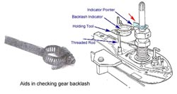 Backlash Indicator 91-8M0053505